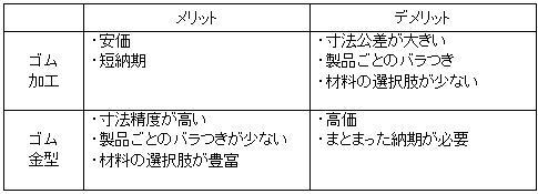 daiyahuramu.JPGのサムネール画像