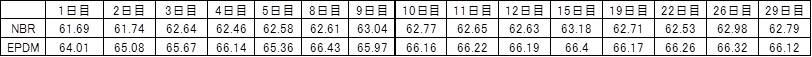http://www.takaishi-ind.co.jp/jizai_p/img/140901%E8%A1%A8.jpg